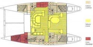 Yacht Layout of British Virgin Islands Charter Priorities