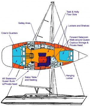 Yacht Layout of British Virgin Islands Charter Fidelity