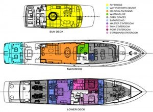 Yacht Layout of British Virgin Islands Charter Freedom