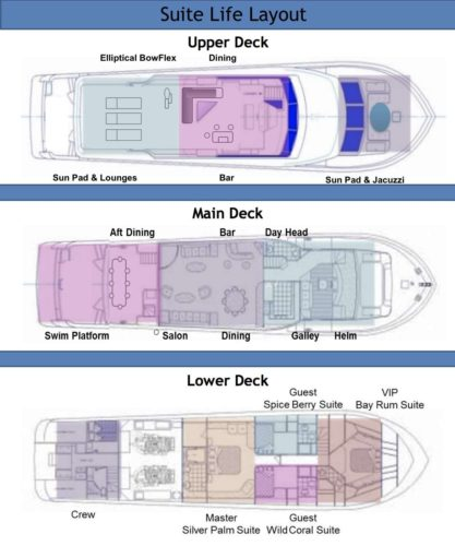 Yacht Layout of British Virgin Islands Charter Suite Life 92 ft Motor Yacht